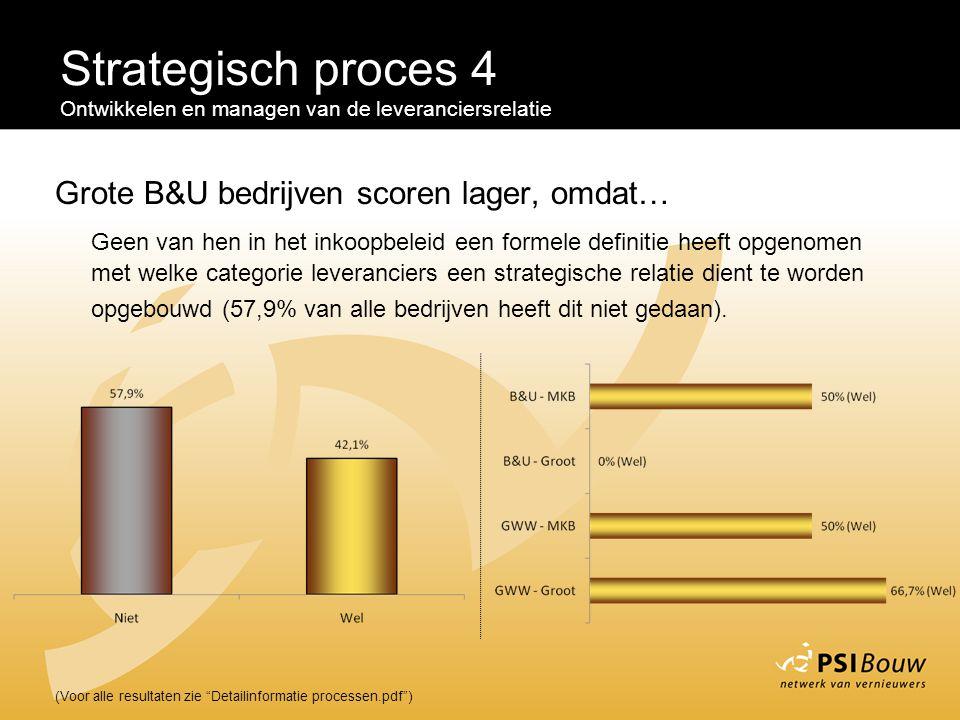 """Strategisch proces 4 Ontwikkelen en managen van de leveranciersrelatie (Voor alle resultaten zie """"Detailinformatie processen.pdf"""") Grote B&U bedrijven"""