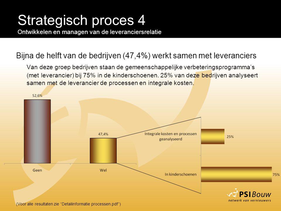 """Strategisch proces 4 Ontwikkelen en managen van de leveranciersrelatie (Voor alle resultaten zie """"Detailinformatie processen.pdf"""") Bijna de helft van"""