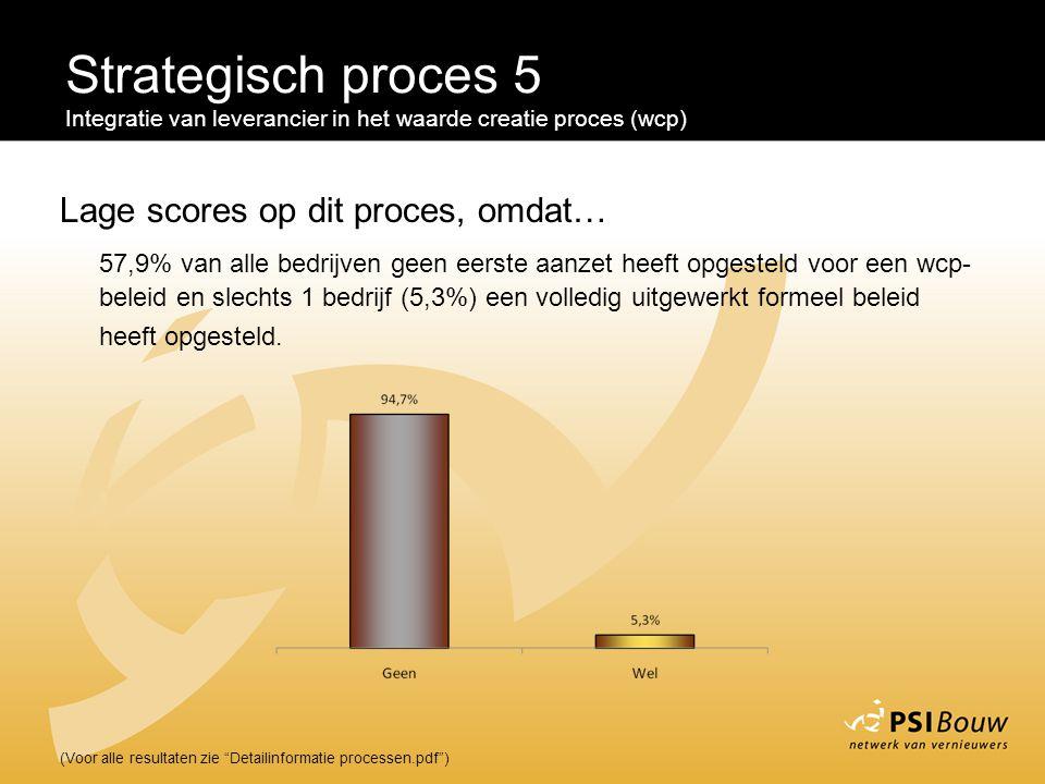 """Strategisch proces 5 Integratie van leverancier in het waarde creatie proces (wcp) (Voor alle resultaten zie """"Detailinformatie processen.pdf"""") Lage sc"""