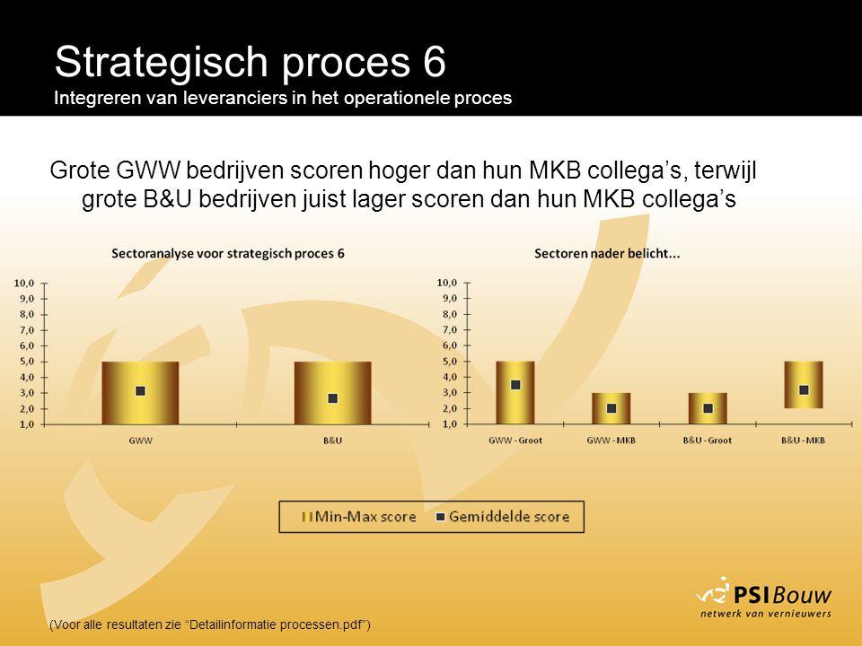 """Strategisch proces 6 Integreren van leveranciers in het operationele proces (Voor alle resultaten zie """"Detailinformatie processen.pdf"""") Grote GWW bedr"""