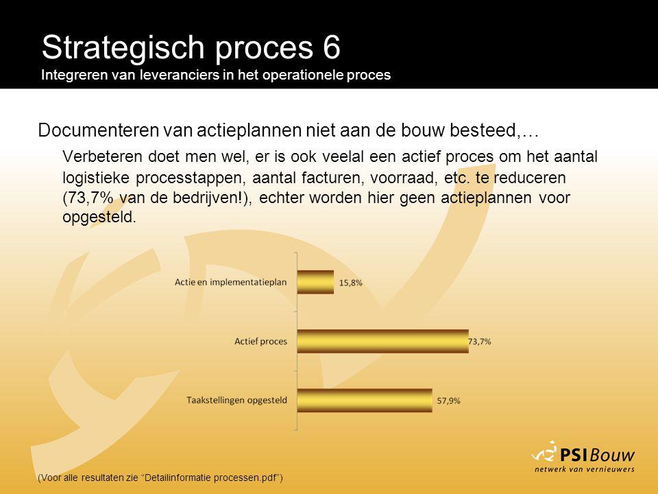 """Strategisch proces 6 Integreren van leveranciers in het operationele proces (Voor alle resultaten zie """"Detailinformatie processen.pdf"""") Documenteren v"""