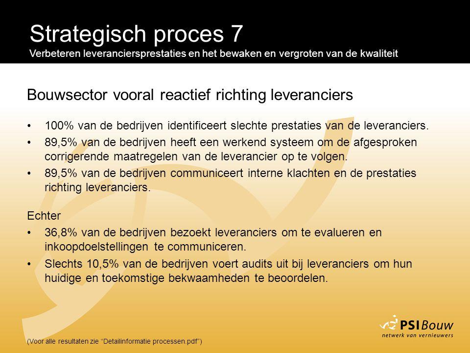 """Strategisch proces 7 Verbeteren leveranciersprestaties en het bewaken en vergroten van de kwaliteit (Voor alle resultaten zie """"Detailinformatie proces"""