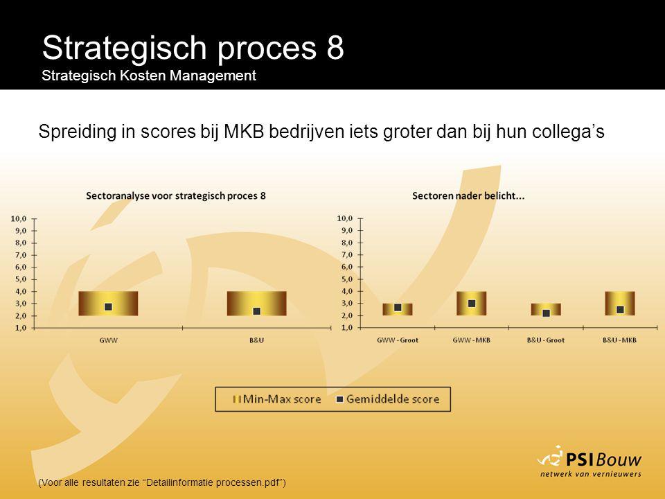 """Strategisch proces 8 Strategisch Kosten Management (Voor alle resultaten zie """"Detailinformatie processen.pdf"""") Spreiding in scores bij MKB bedrijven i"""
