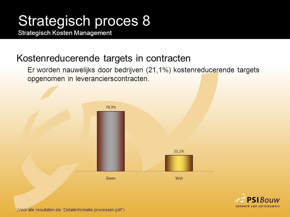 """Strategisch proces 8 Strategisch Kosten Management (Voor alle resultaten zie """"Detailinformatie processen.pdf"""") Kostenreducerende targets in contracten"""
