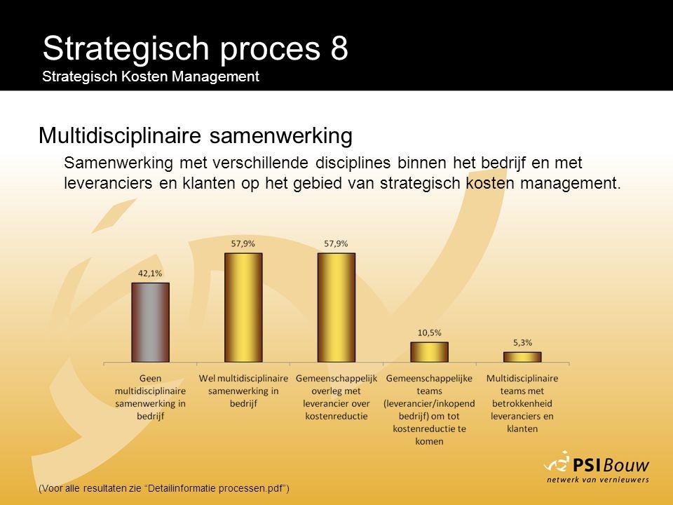 "Strategisch proces 8 Strategisch Kosten Management (Voor alle resultaten zie ""Detailinformatie processen.pdf"") Multidisciplinaire samenwerking Samenwe"