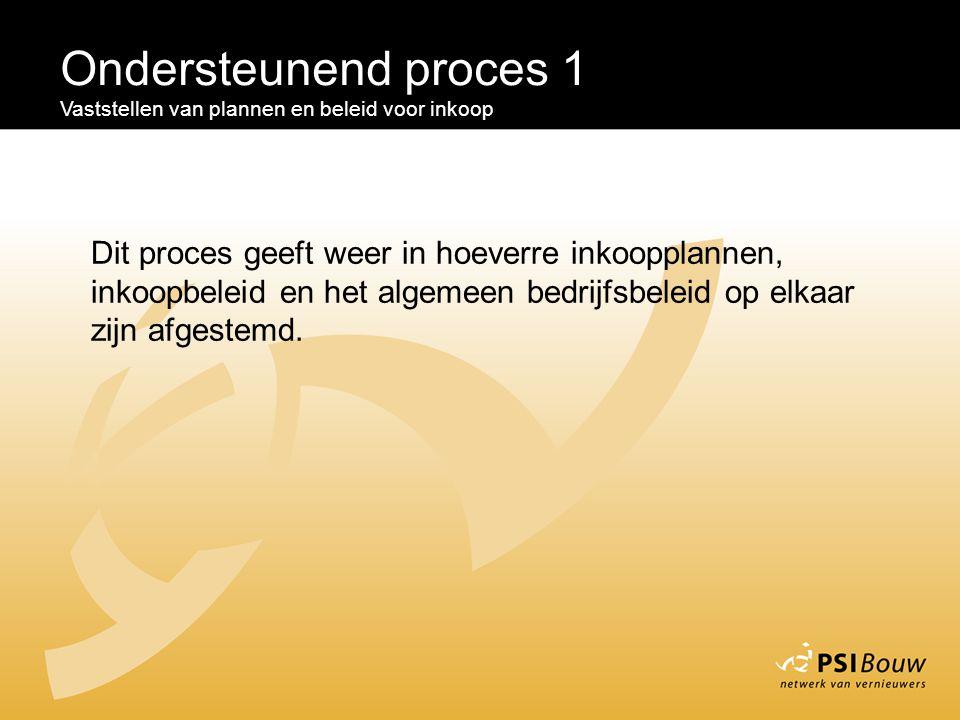 Ondersteunend proces 1 Vaststellen van plannen en beleid voor inkoop Dit proces geeft weer in hoeverre inkoopplannen, inkoopbeleid en het algemeen bed