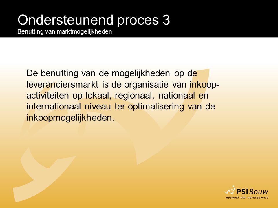 Ondersteunend proces 3 Benutting van marktmogelijkheden De benutting van de mogelijkheden op de leveranciersmarkt is de organisatie van inkoop- activi