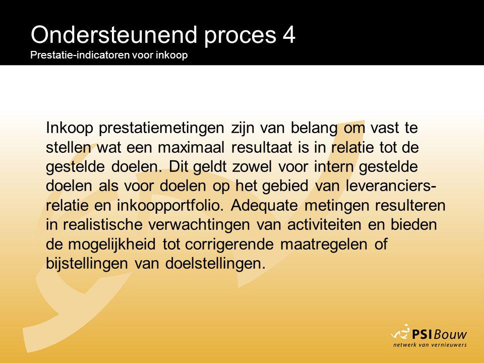 Ondersteunend proces 4 Prestatie-indicatoren voor inkoop Inkoop prestatiemetingen zijn van belang om vast te stellen wat een maximaal resultaat is in