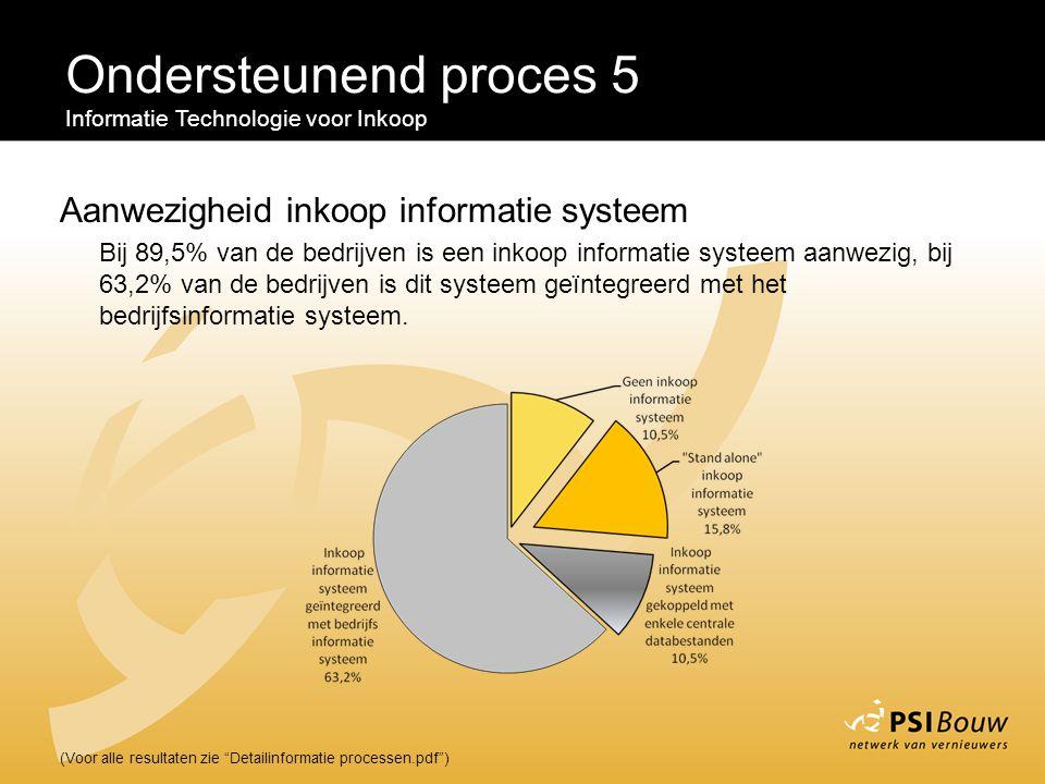 """Ondersteunend proces 5 Informatie Technologie voor Inkoop (Voor alle resultaten zie """"Detailinformatie processen.pdf"""") Aanwezigheid inkoop informatie s"""