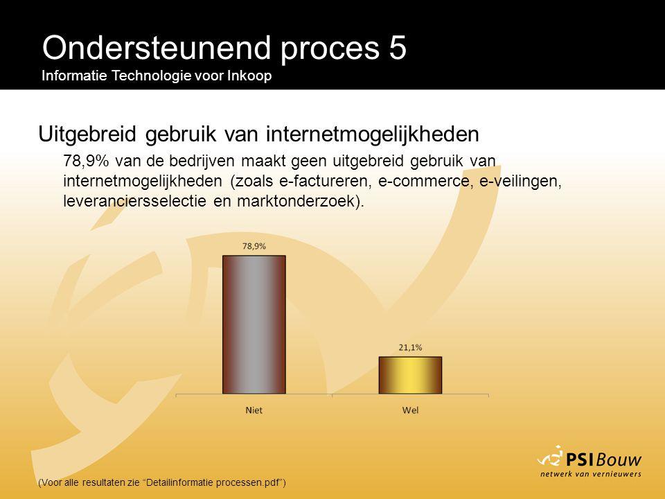 """Ondersteunend proces 5 Informatie Technologie voor Inkoop (Voor alle resultaten zie """"Detailinformatie processen.pdf"""") Uitgebreid gebruik van internetm"""