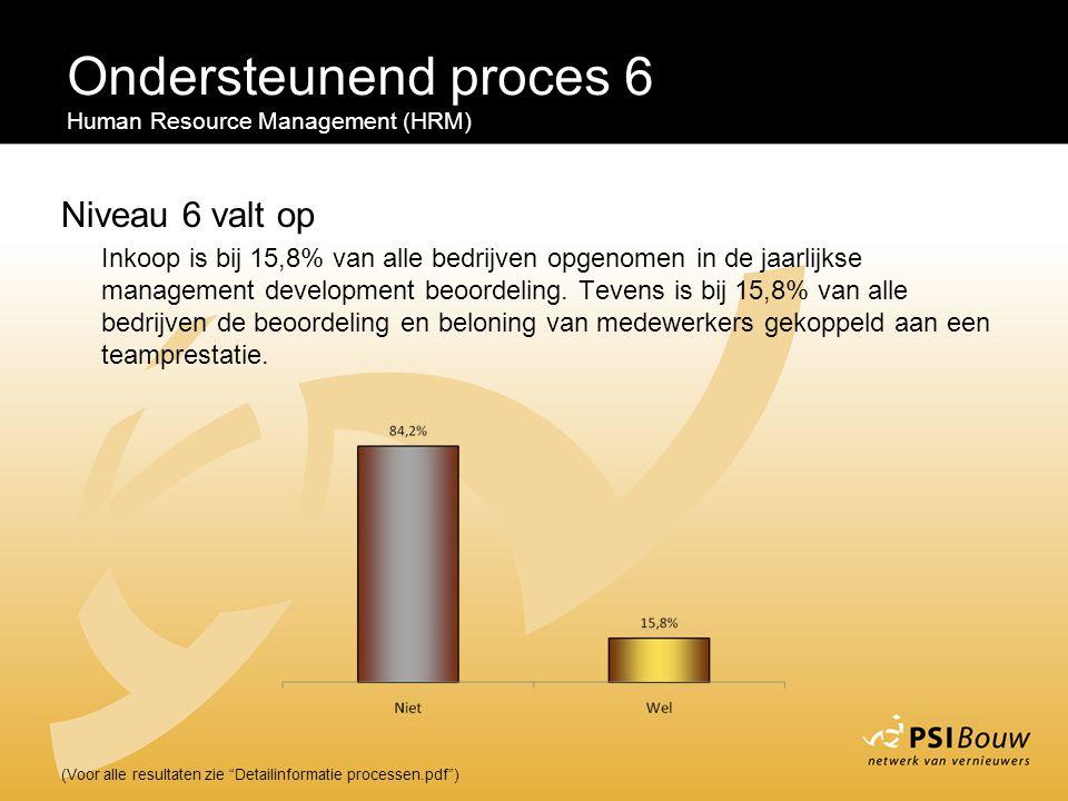 """Ondersteunend proces 6 Human Resource Management (HRM) (Voor alle resultaten zie """"Detailinformatie processen.pdf"""") Niveau 6 valt op Inkoop is bij 15,8"""