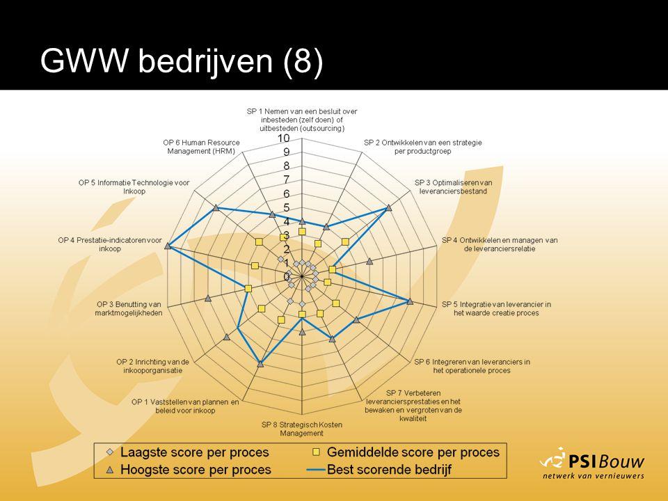GWW bedrijven (8)