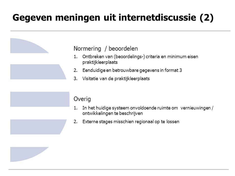 Normering / beoordelen 1.Ontbreken van (beoordelings-) criteria en minimum eisen praktijkleerplaats 2.Eenduidige en betrouwbare gegevens in format 3 3