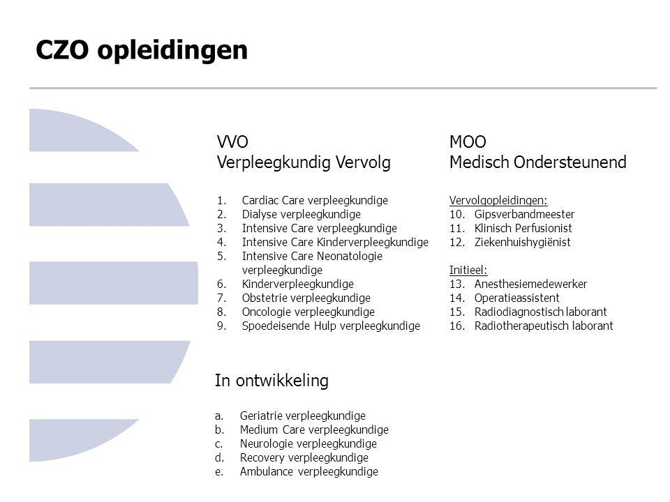 CZO opleidingen VVO Verpleegkundig Vervolg MOO Medisch Ondersteunend 1.Cardiac Care verpleegkundige 2.Dialyse verpleegkundige 3.Intensive Care verplee
