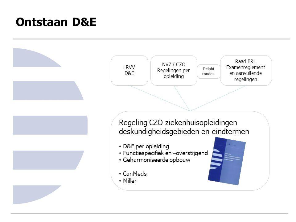 Ontstaan D&E LRVV D&E NVZ / CZO Regelingen per opleiding Raad BRL Examenreglement en aanvullende regelingen Regeling CZO ziekenhuisopleidingen deskund
