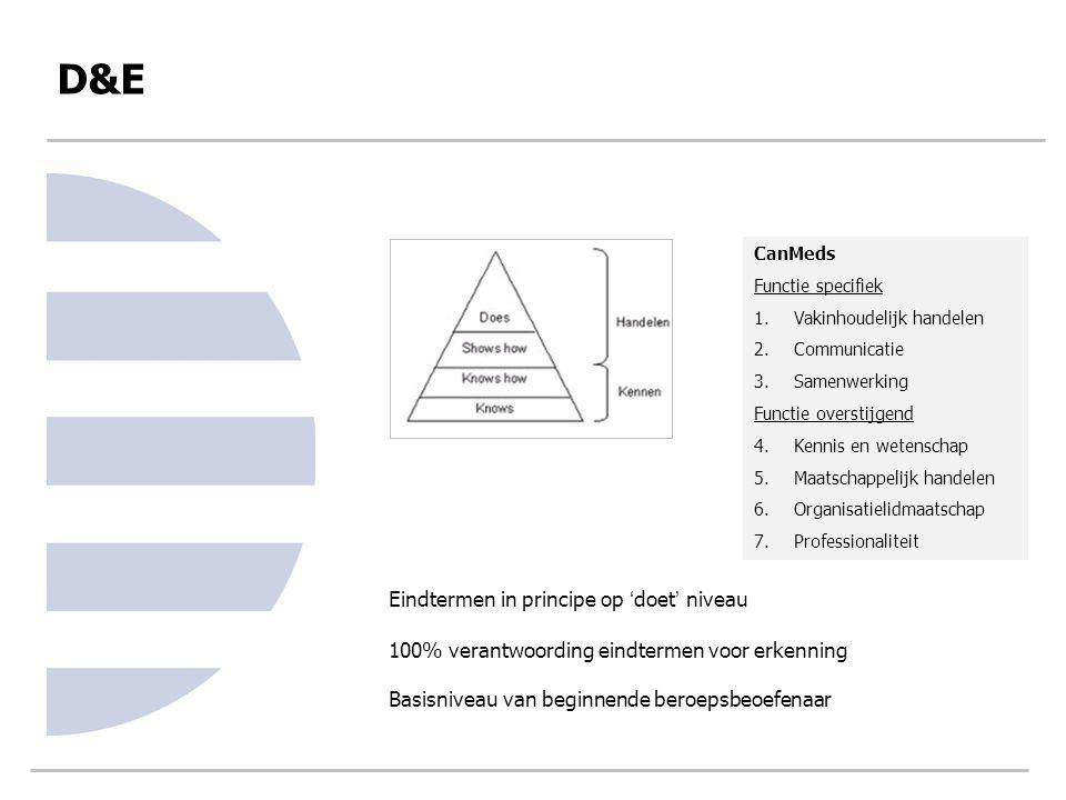 D&E CanMeds Functie specifiek 1.Vakinhoudelijk handelen 2.Communicatie 3.Samenwerking Functie overstijgend 4.Kennis en wetenschap 5.Maatschappelijk ha