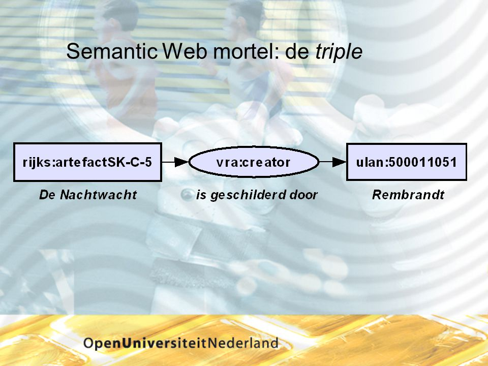 Semantic Web mortel: de triple