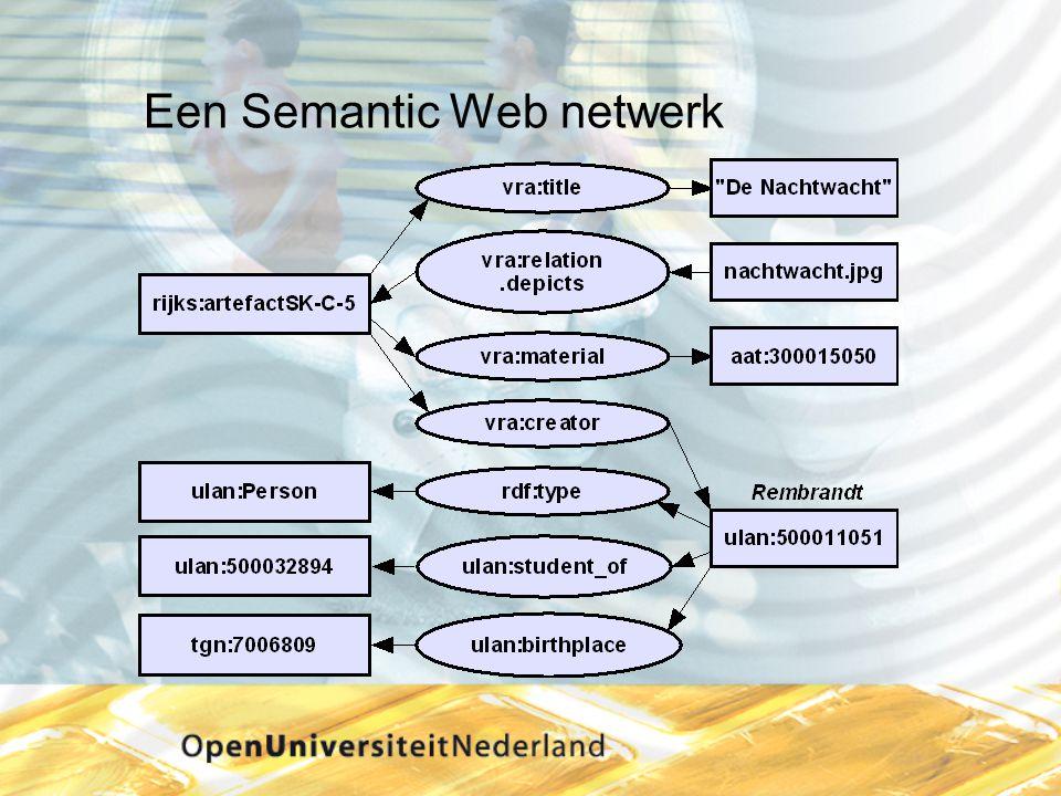 Een Semantic Web netwerk