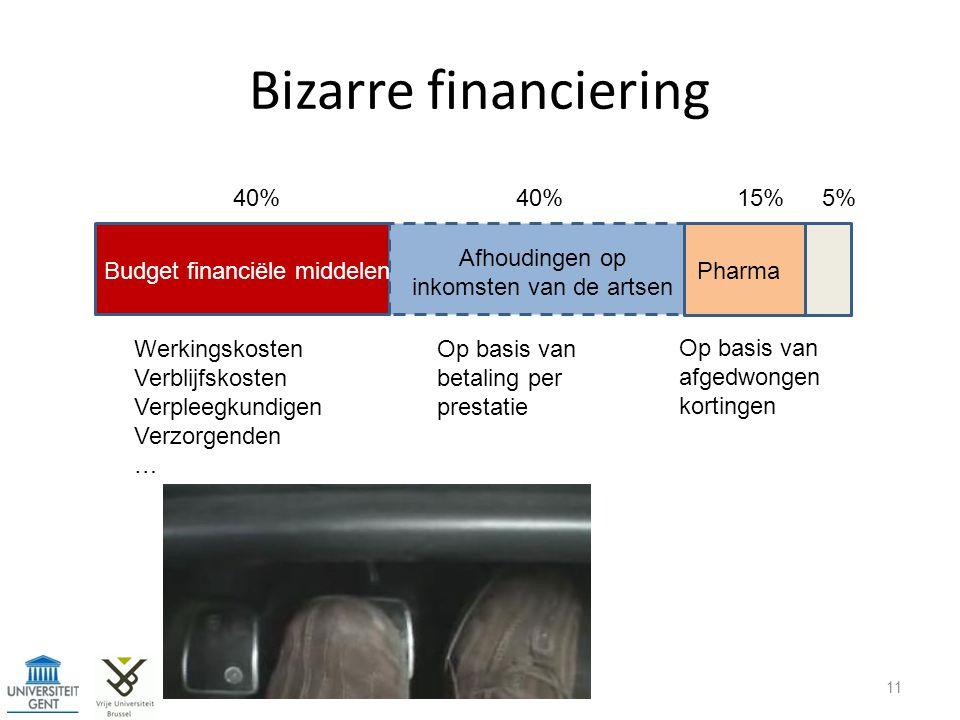 Bizarre financiering 11 Budget financiële middelen Werkingskosten Verblijfskosten Verpleegkundigen Verzorgenden … Op basis van betaling per prestatie