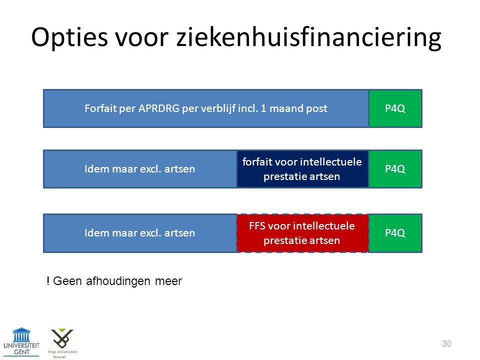Opties voor ziekenhuisfinanciering 30 Forfait per APRDRG per verblijf incl. 1 maand postP4Q Idem maar excl. artsenP4Q forfait voor intellectuele prest