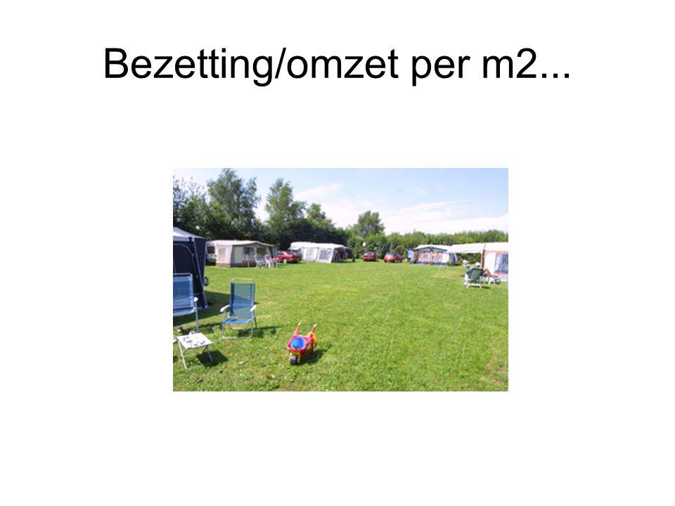 Bezetting/omzet per m2...