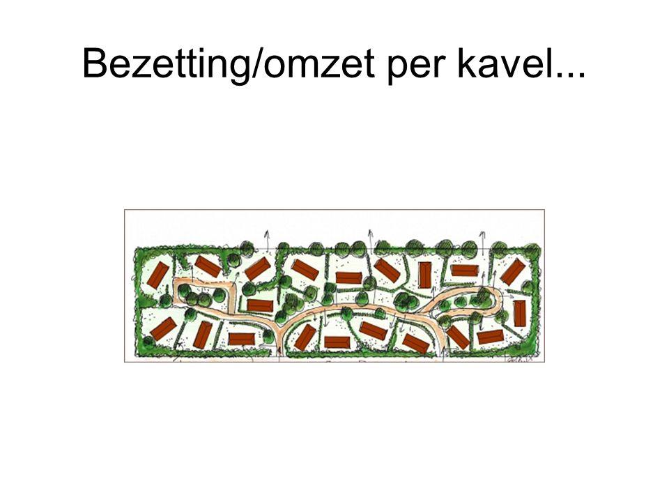 Bezetting/omzet per kavel...