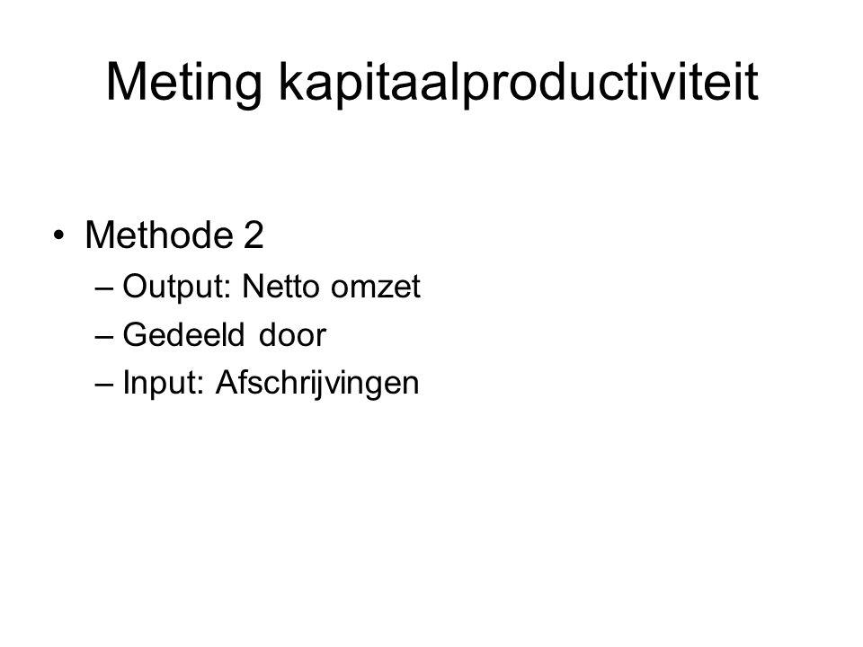 Meting kapitaalproductiviteit Methode 2 –Output: Netto omzet –Gedeeld door –Input: Afschrijvingen
