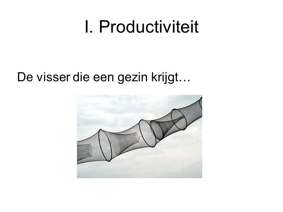 I. Productiviteit De visser die een gezin krijgt…