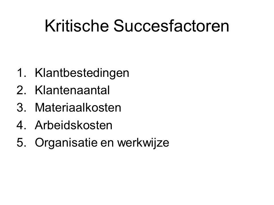 Kritische Succesfactoren 1.Klantbestedingen 2.Klantenaantal 3.Materiaalkosten 4.Arbeidskosten 5.Organisatie en werkwijze