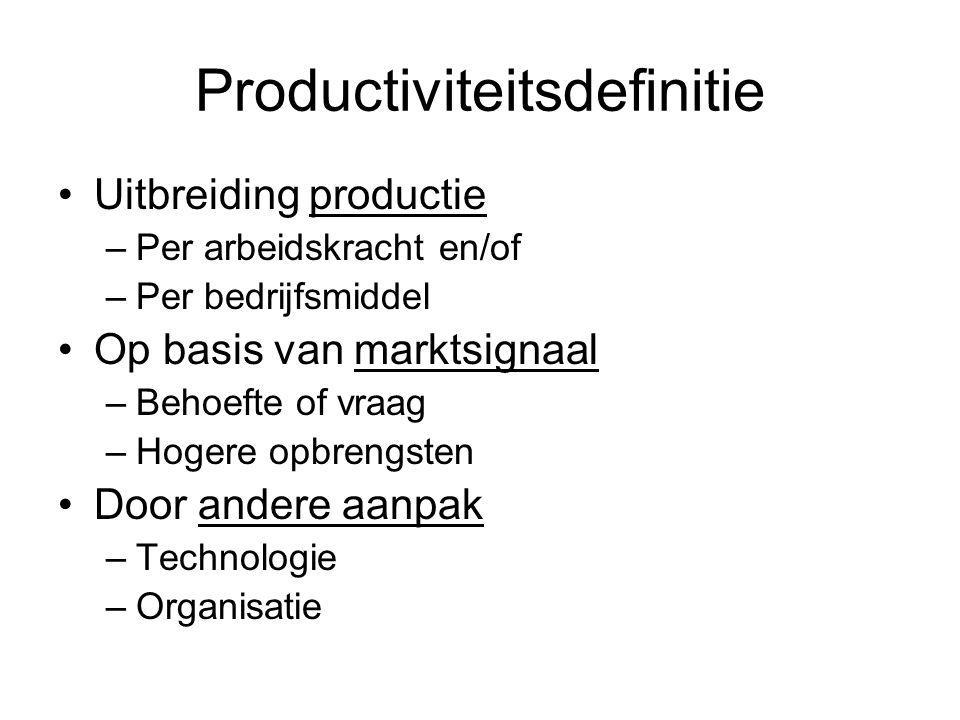 Productiviteitsdefinitie Uitbreiding productie –Per arbeidskracht en/of –Per bedrijfsmiddel Op basis van marktsignaal –Behoefte of vraag –Hogere opbrengsten Door andere aanpak –Technologie –Organisatie