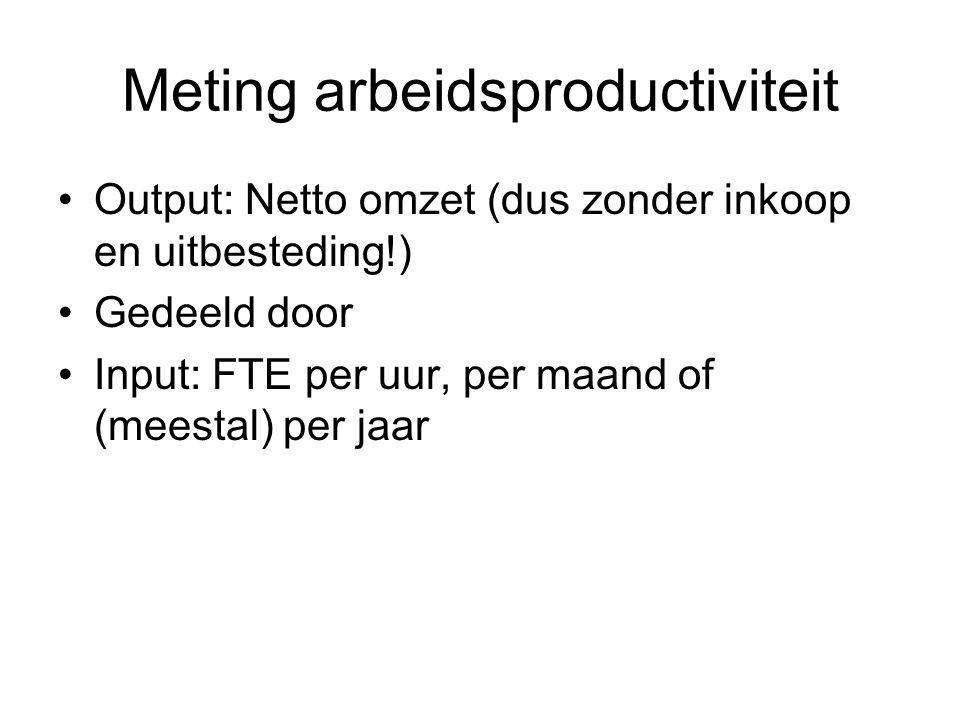 Meting arbeidsproductiviteit Output: Netto omzet (dus zonder inkoop en uitbesteding!) Gedeeld door Input: FTE per uur, per maand of (meestal) per jaar