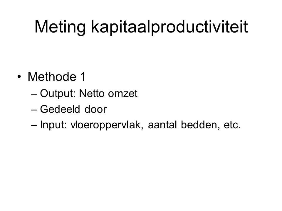 Meting kapitaalproductiviteit Methode 1 –Output: Netto omzet –Gedeeld door –Input: vloeroppervlak, aantal bedden, etc.