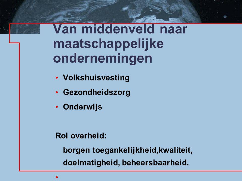 Van middenveld naar maatschappelijke ondernemingen Volkshuisvesting Gezondheidszorg Onderwijs Rol overheid: borgen toegankelijkheid,kwaliteit, doelmat