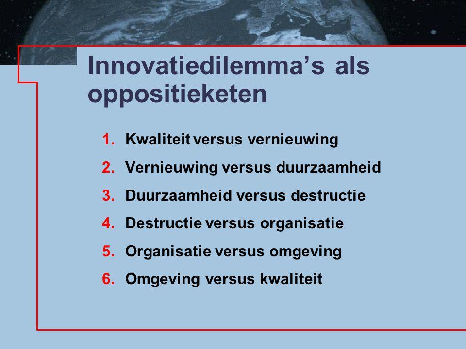 Innovatiedilemma's als oppositieketen 1.Kwaliteit versus vernieuwing 2.Vernieuwing versus duurzaamheid 3.Duurzaamheid versus destructie 4.Destructie v