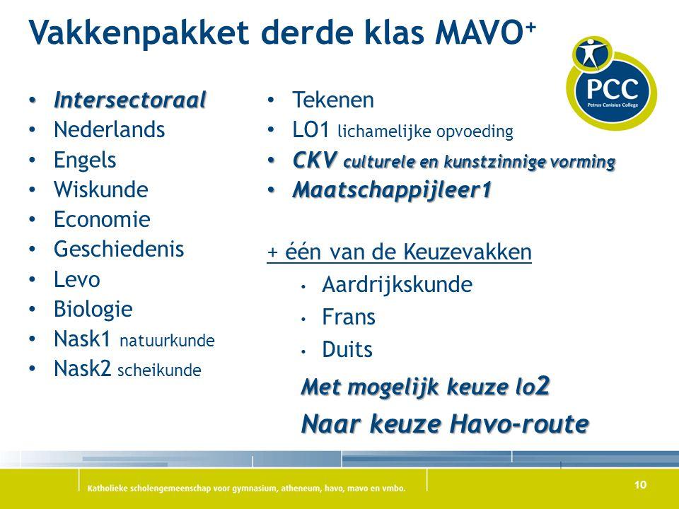 10 Vakkenpakket derde klas MAVO + Intersectoraal Intersectoraal Nederlands Engels Wiskunde Economie Geschiedenis Levo Biologie Nask1 natuurkunde Nask2