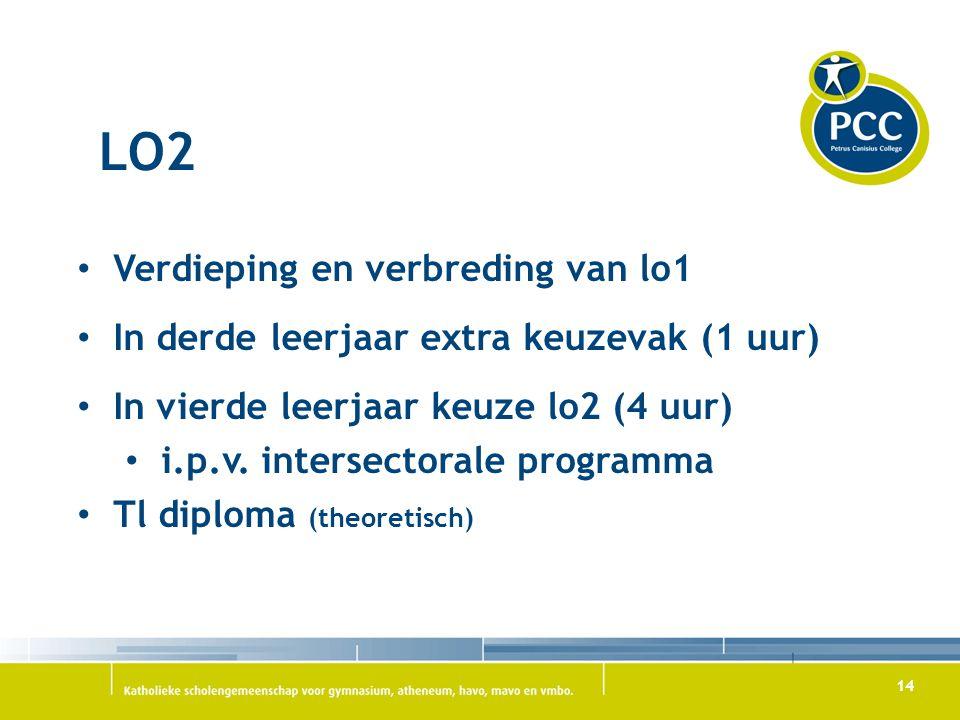 14 LO2 Verdieping en verbreding van lo1 In derde leerjaar extra keuzevak (1 uur) In vierde leerjaar keuze lo2 (4 uur) i.p.v. intersectorale programma