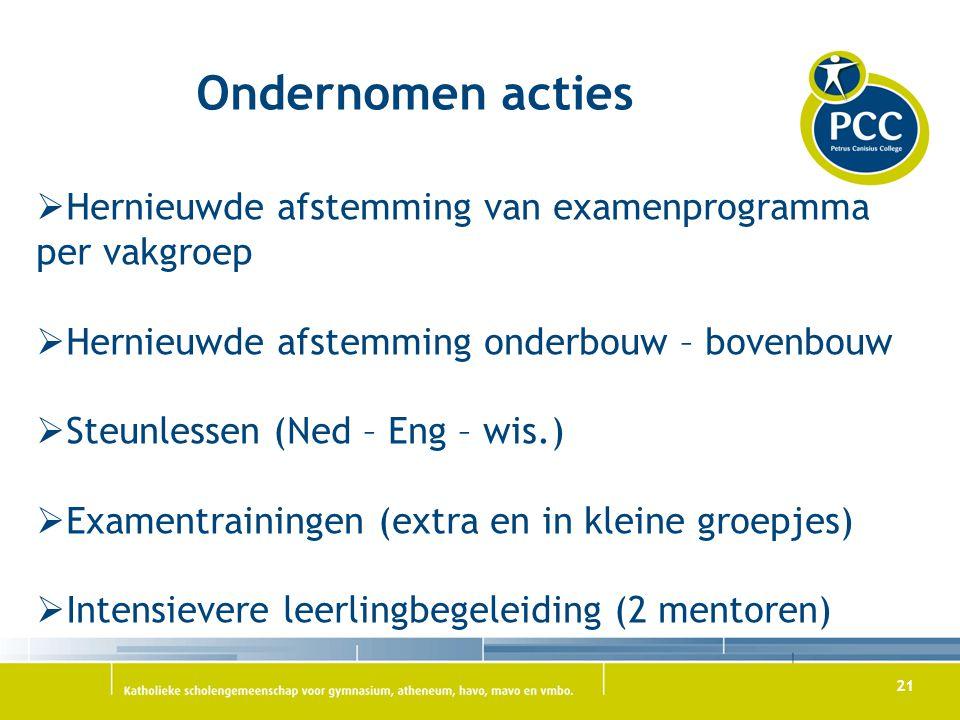 21 Ondernomen acties  Hernieuwde afstemming van examenprogramma per vakgroep  Hernieuwde afstemming onderbouw – bovenbouw  Steunlessen (Ned – Eng –
