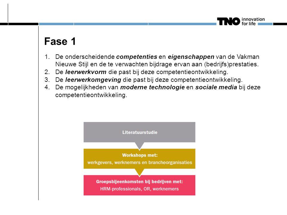 Fase 1 1.De onderscheidende competenties en eigenschappen van de Vakman Nieuwe Stijl en de te verwachten bijdrage ervan aan (bedrijfs)prestaties. 2.De