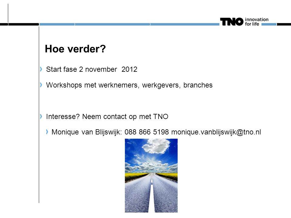 Hoe verder? Start fase 2 november 2012 Workshops met werknemers, werkgevers, branches Interesse? Neem contact op met TNO Monique van Blijswijk: 088 86