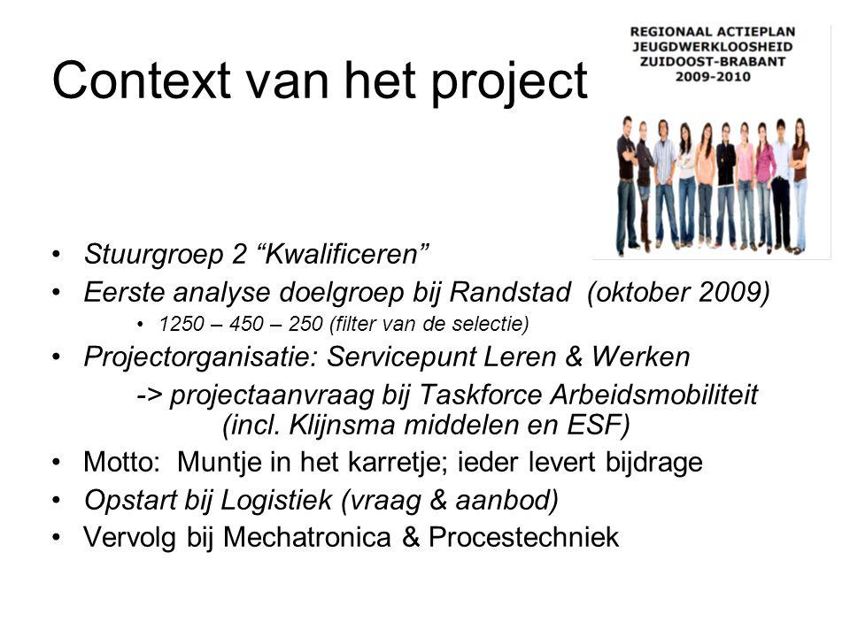 Context van het project Stuurgroep 2 Kwalificeren Eerste analyse doelgroep bij Randstad (oktober 2009) 1250 – 450 – 250 (filter van de selectie) Projectorganisatie: Servicepunt Leren & Werken -> projectaanvraag bij Taskforce Arbeidsmobiliteit (incl.