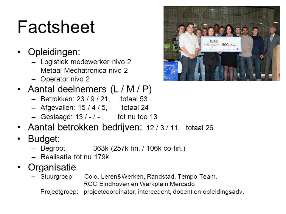 Factsheet Opleidingen: –Logistiek medewerker nivo 2 –Metaal Mechatronica nivo 2 –Operator nivo 2 Aantal deelnemers (L / M / P) –Betrokken: 23 / 9 / 21