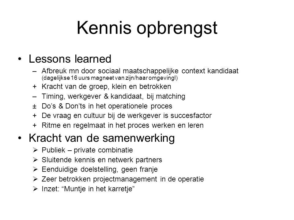 Kennis opbrengst Lessons learned –Afbreuk mn door sociaal maatschappelijke context kandidaat (dagelijkse 16 uurs magneet van zijn/haar omgeving!) +Kra