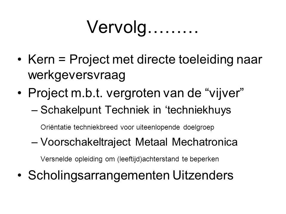 """Vervolg……… Kern = Project met directe toeleiding naar werkgeversvraag Project m.b.t. vergroten van de """"vijver"""" –Schakelpunt Techniek in 'techniekhuys"""