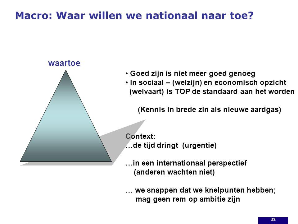 Macro: Waar willen we nationaal naar toe.