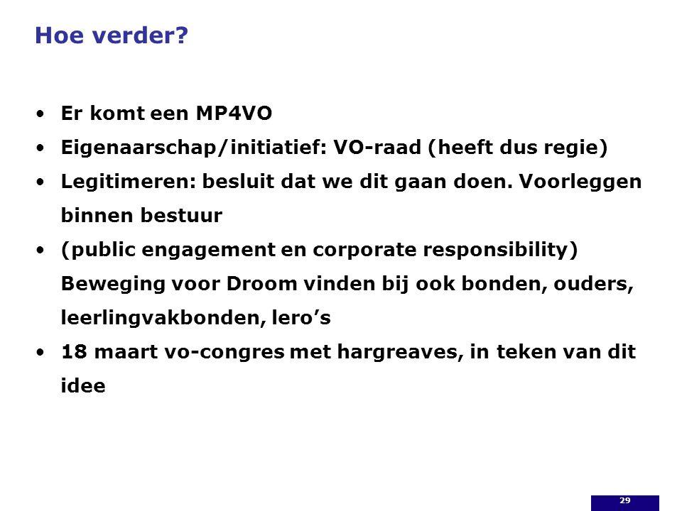 Hoe verder? Er komt een MP4VO Eigenaarschap/initiatief: VO-raad (heeft dus regie) Legitimeren: besluit dat we dit gaan doen. Voorleggen binnen bestuur