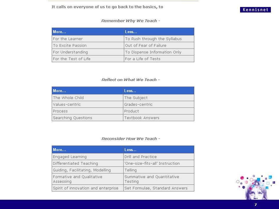 18 non-consumption gebruikersplatforms user-generated content kansen voor virtueel aanbod leerling- gerichte technologie lerarentekort bezuinigingen eisende klanten