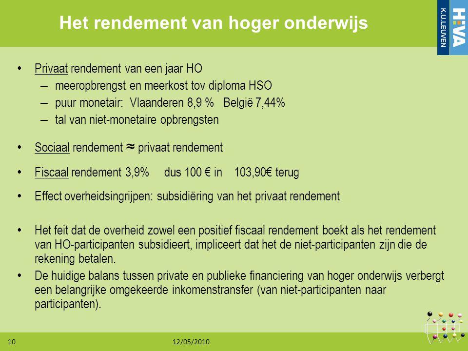 12/05/201010 Het rendement van hoger onderwijs Privaat rendement van een jaar HO – meeropbrengst en meerkost tov diploma HSO – puur monetair: Vlaander