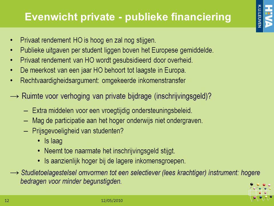 12/05/201012 Evenwicht private - publieke financiering Privaat rendement HO is hoog en zal nog stijgen. Publieke uitgaven per student liggen boven het
