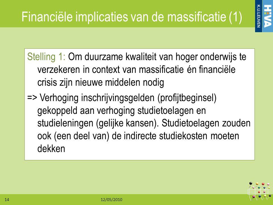 12/05/201014 Financiële implicaties van de massificatie (1) Stelling 1:Om duurzame kwaliteit van hoger onderwijs te verzekeren in context van massific