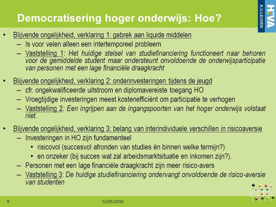 12/05/20109 Democratisering hoger onderwijs: Hoe? Blijvende ongelijkheid, verklaring 1: gebrek aan liquide middelen – Is voor velen alleen een interte